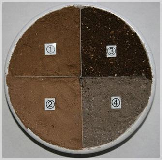 グアノの種類|有機肥料グアノ専門サイト